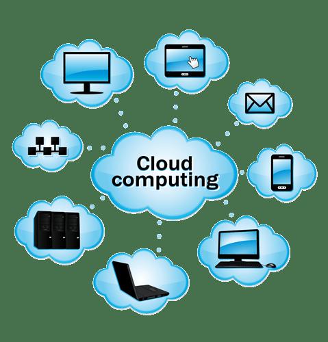 Backup och server i molnet